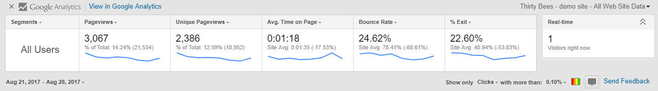 Chrome Google Analytics