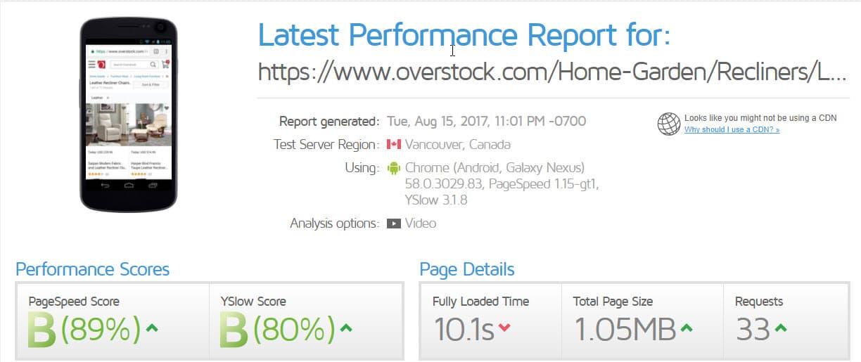 GTmetrix Overstock