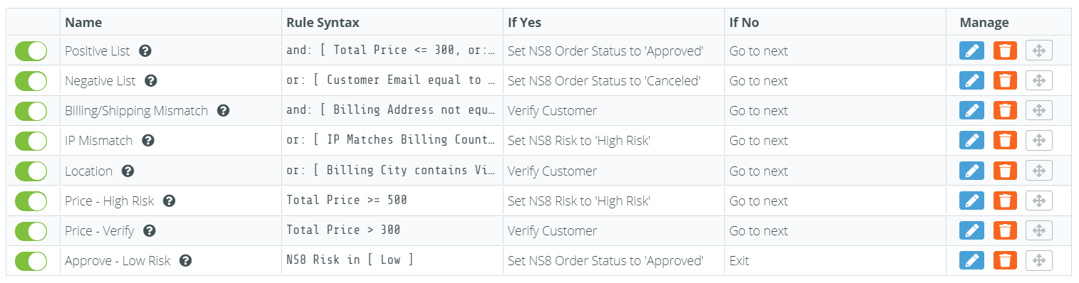 NS8 Order Rules